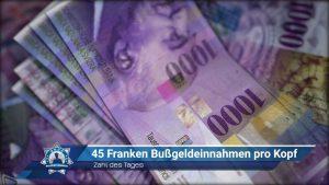 Zahl des Tages: 45 Franken Bußgeldeinnahmen pro Kopf