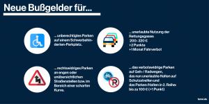 Verkehrsrecht aktuell: Ab morgen teils drastisch höhere Bußgelder